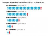 stats graphic 2
