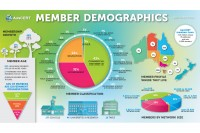 Infographics layout 3