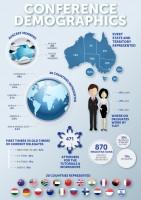 A4 Infographic design